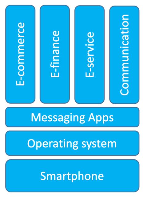 social-media-stack